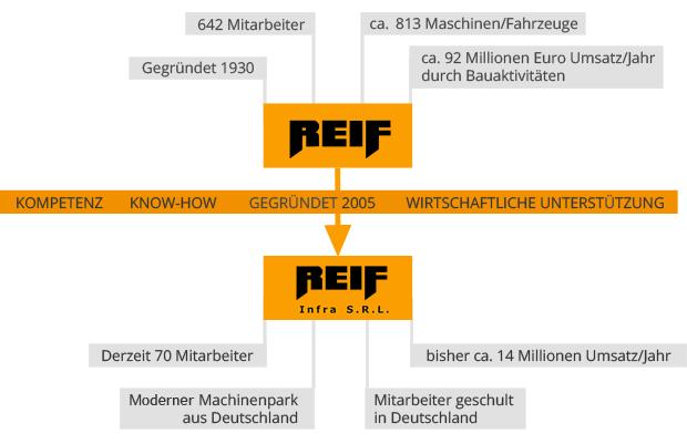 diagrama-despre-noi-de4